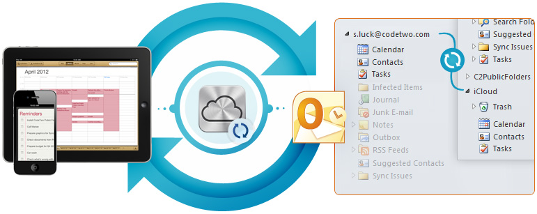 Sync outlook 1