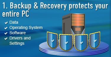 Backup & Recovery 2
