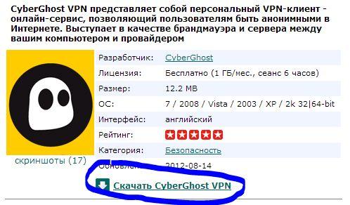 CyberGhost VPN, hide IP, Anonymous