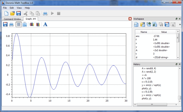Doronix Math Toolbox, giveaway, MATLAB, plotting of functions and data