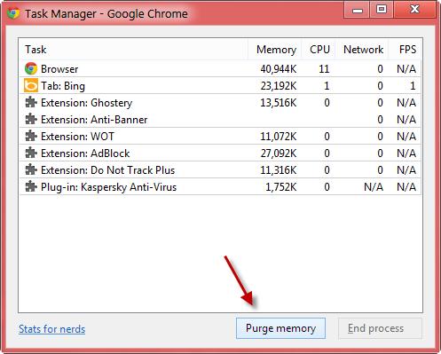 tech tips, internet, google chrome, refresh memory, reduce memory