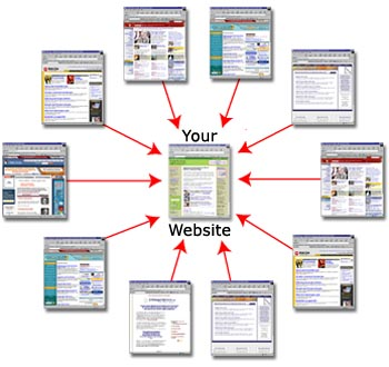 tech tips, tips, web master, check backlink, tool