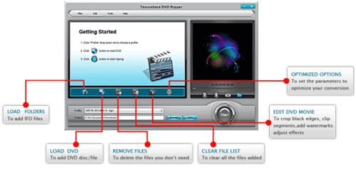 Converter, DVD converter, media, dvd ripper, tech tips, tips