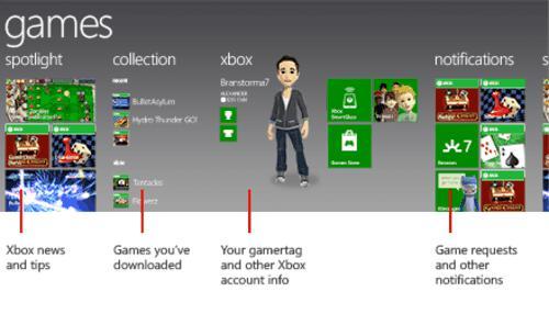 Windows Phone 8: Games Hub - Techtiplib com