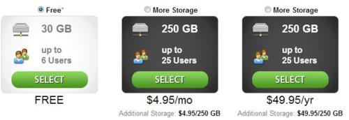 online storage, cloud storage, free online storage, internet