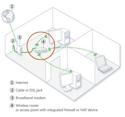 tech tips, tips, windows, windows 8, choose network