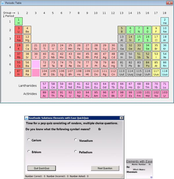 giveaway, giveaways, Periodic Table, chemistry software