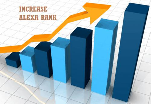 alexa rank, increase alexa rank