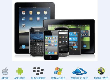 Mobile Apps Development Is Milestone In Business Growth