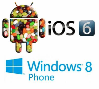 Windows Phone 8 vs. iOS 6