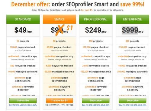SEOprofiler Smart and save 99%