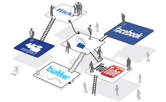 social-media-advertising-platforms