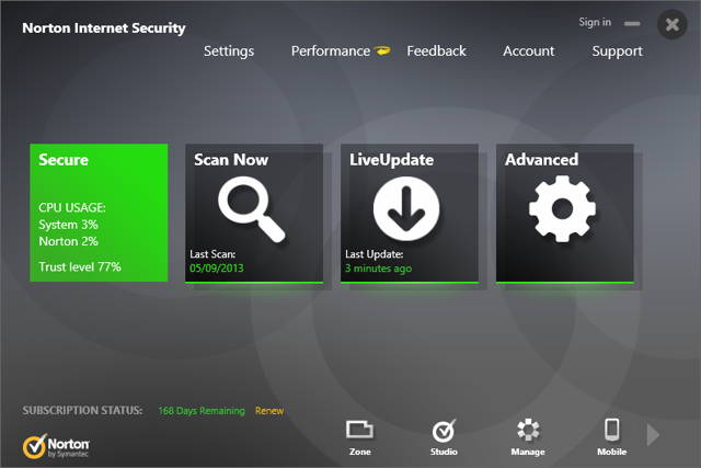 The screenshot of Norton AntiVirus 2014