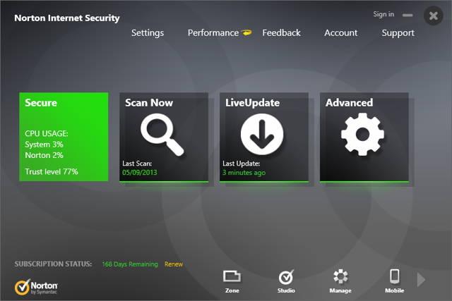 The screenshot of Norton AntiVirus 2014