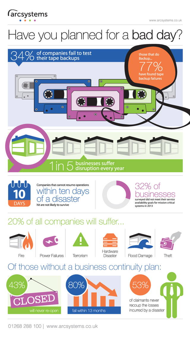 arc-infographic-AW-A Successful Business: The importance of Outsourcing Your IT Support