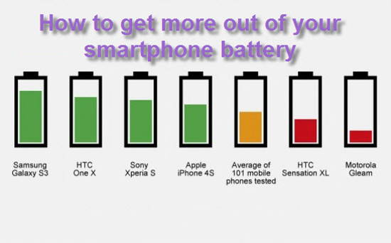 How to get more out of your smartphone battery