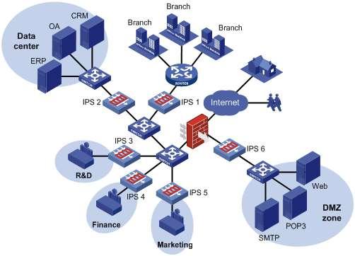 Multi-Vector DDoS Threats: Ways of Treatment