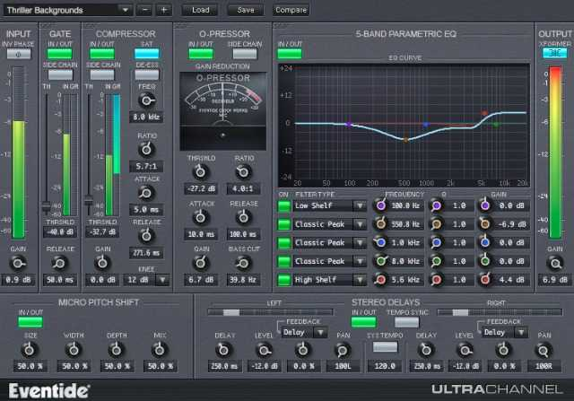 Giveaway of Eventide UltraChannel™ (Worth $249)