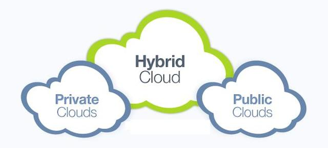 Why You Should Consider Moving to Hybrid Cloud 1
