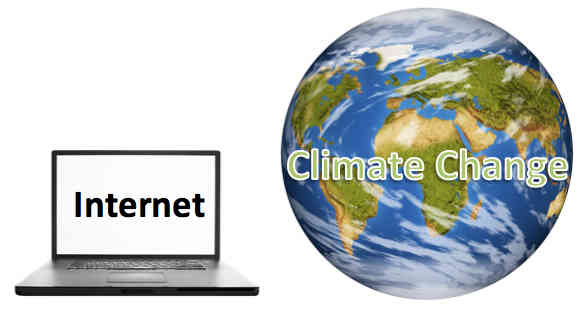 internet and Climate Change