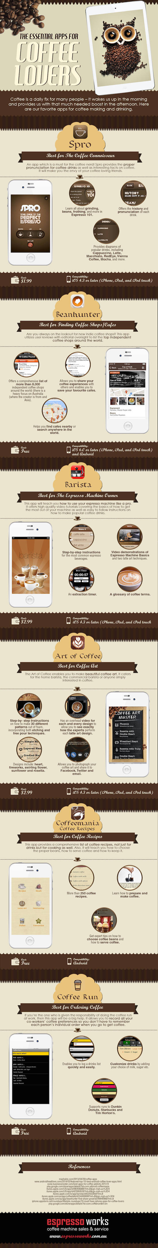 app for coffee lover