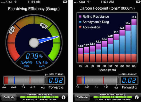 greenMeter-green-app