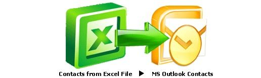 Excel to Outlook