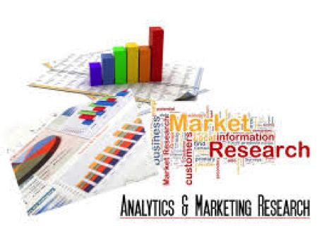 market analysis management