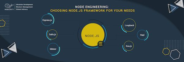 5 Facts About Web Development with Node.js