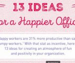 Productive Workforce